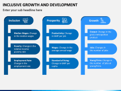 Inclusive Growth and Development PPT Slide 6