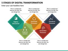 5 Stages of Digital Transformation PPT Slide 2