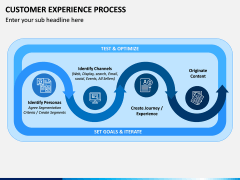 Customer Experience Process PPT Slide 5