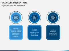 Data Loss Prevention PPT Slide 7