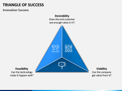 Triangle of Success PPT Slide 4