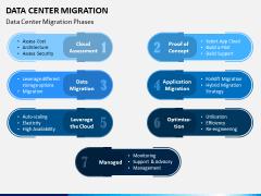 Data Center Migration PPT Slide 5