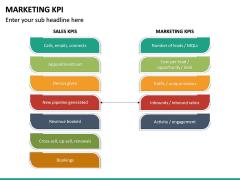 Marketing KPI PPT Slide 20