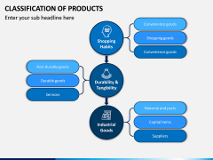 Classification of Products PPT Slide 6