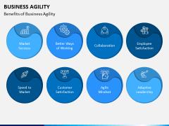Business Agility PPT Slide 6