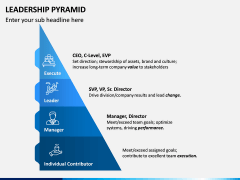 Leadership Pyramid PPT Slide 7