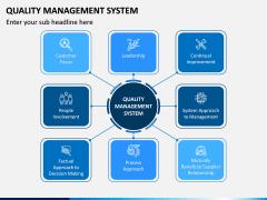 Quality Management System PPT Slide 2