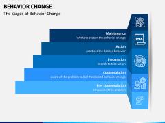 Behavior Change PPT Slide 3