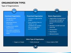Organization Types PPT Slide 1