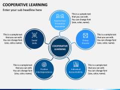 Cooperative Learning PPT Slide 3