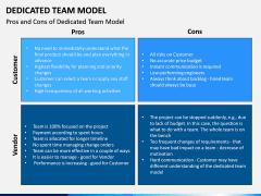 Dedicated Team Model PPT Slide 11