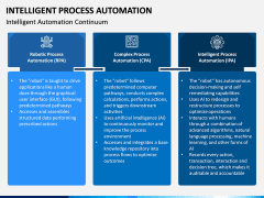 Intelligent Process Automation PPT Slide 2