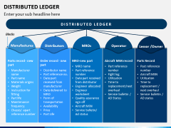 Distributed Ledger PPT Slide 5