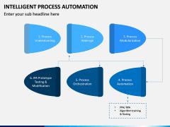 Intelligent Process Automation PPT Slide 8