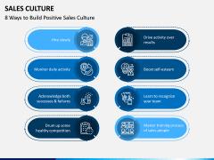 Sales Culture PPT Slide 4