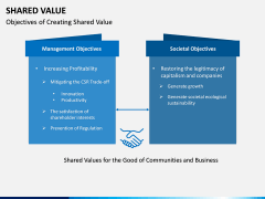 Shared Value PPT Slide 10