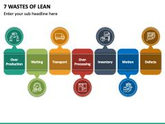 7 Wastes Of Lean PPT Slide 4