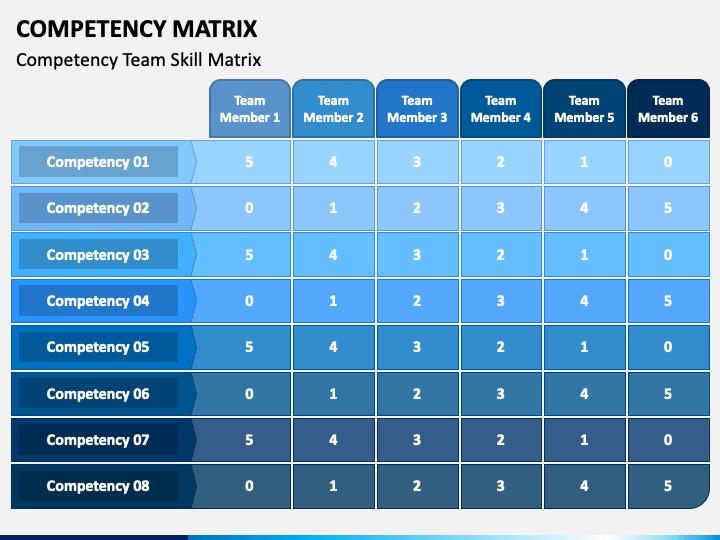 Competency Matrix PPT Slide 1