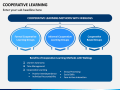 Cooperative Learning PPT Slide 8