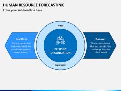 HR Forecasting PPT Slide 4