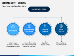 Coping With Stress PPT Slide 5