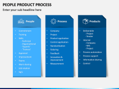 People Product Process PPT Slide 3