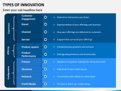 Types of Innovation PPT Slide 6