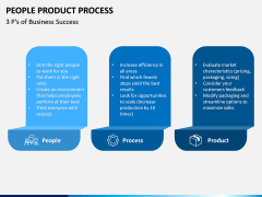 People Product Process PPT Slide 7