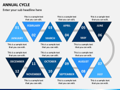 Annual Cycle PPT Slide 8