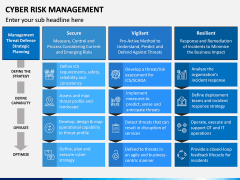 Cyber Risk Management PPT Slide 11