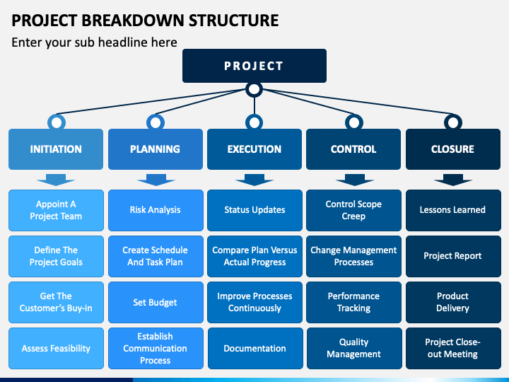 Project Breakdown Structure PPT Slide 1