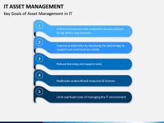 IT Asset Management PPT Slide 5