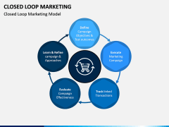 Closed Loop Marketing PPT Slide 4