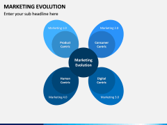 Marketing Evolution PPT Slide 2