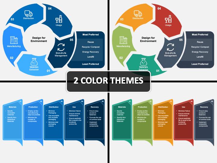 Design For Environment PPT Cover Slide