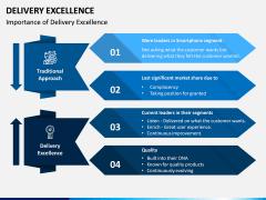 Delivery Excellence PPT Slide 4