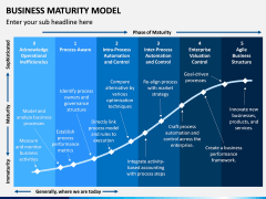Business Maturity Model PPT Slide 1