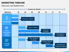 Marketing Timeline PPT Slide 7