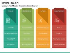 Marketing KPI PPT Slide 24