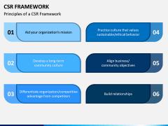 CSR Framework PPT Slide 5