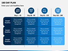 180 Day Plan PPT Slide 2