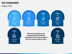 ISO Standards PPT Slide 3