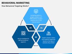 Behavioral Marketing PPT Slide 3