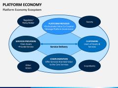 Platform Economy PPT Slide 1
