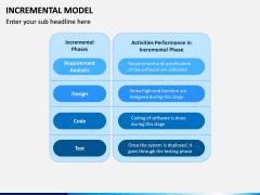 Incremental Model PPT Slide 6