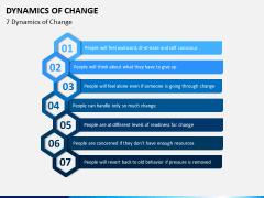Dynamics of Change PPT Slide 4