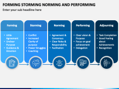 Forming Norming Storming and Performing PPT Slide 1