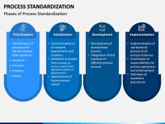 Process Standardization PPT Slide 6