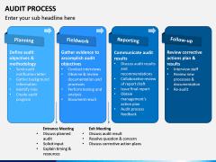Audit Process PPT Slide 8
