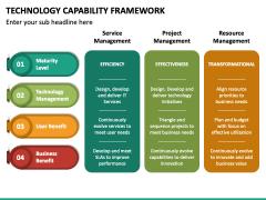 Technology Capability Framework PPT Slide 2